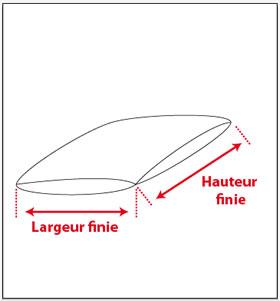 Construisez votre housse de coussin sur mesure  habille ta fenetre.com